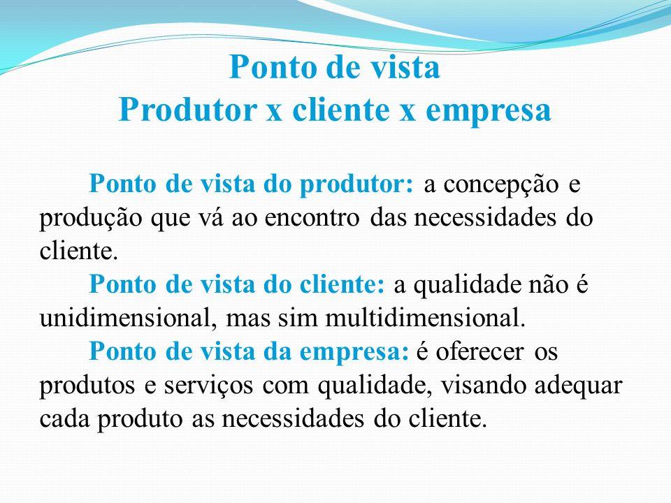 Ponto de vista Produtor x cliente x empresa Ponto de vista do produtor: a concepção e produção que vá ao encontro das necessidades do cliente.