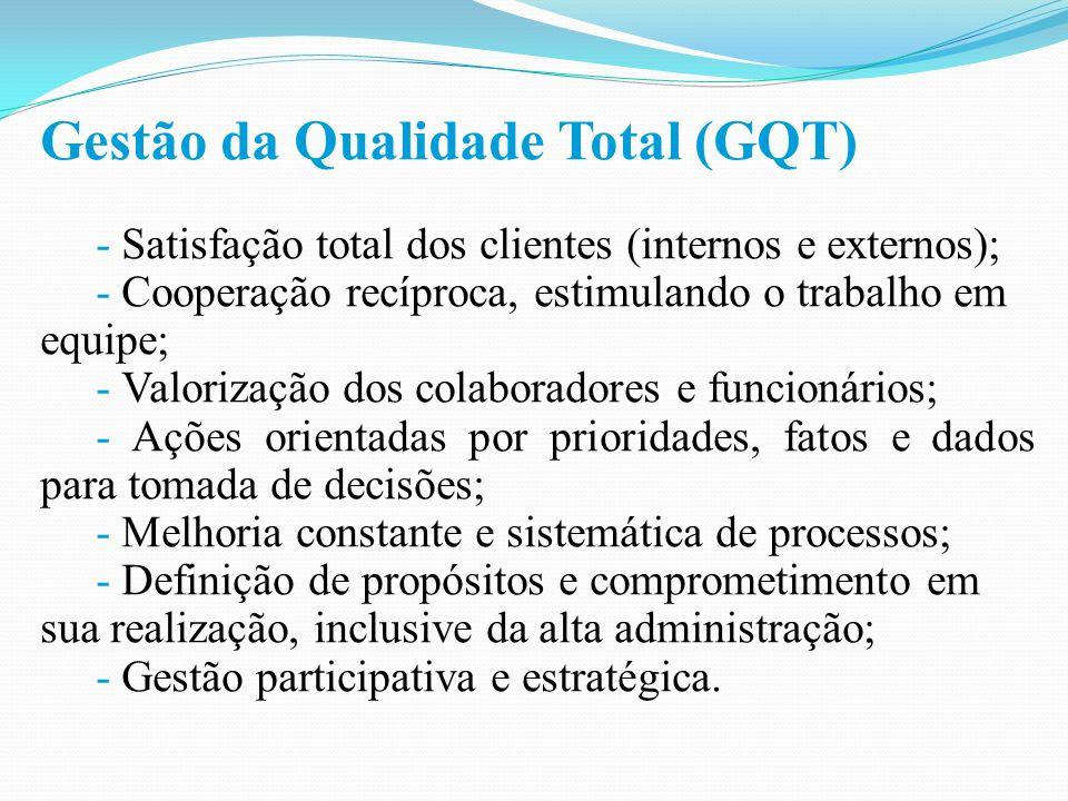 Gestão da Qualidade Total (GQT) - Satisfação total dos clientes (internos e externos); - Cooperação recíproca, estimulando o trabalho em equipe; - Valorização dos colaboradores e funcionários; - Ações orientadas por prioridades, fatos e dados para tomada de decisões; - Melhoria constante e sistemática de processos; - Definição de propósitos e comprometimento em sua realização, inclusive da alta administração; - Gestão participativa e estratégica.