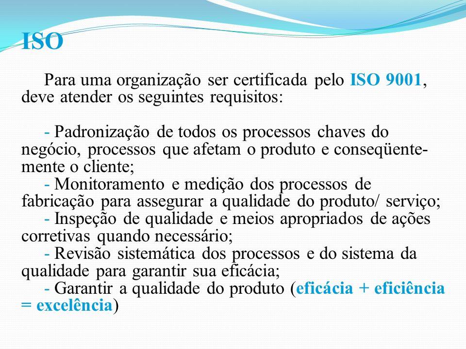 ISO Para uma organização ser certificada pelo ISO 9001, deve atender os seguintes requisitos: - Padronização de todos os processos chaves do negócio, processos que afetam o produto e conseqüente- mente o cliente; - Monitoramento e medição dos processos de fabricação para assegurar a qualidade do produto/ serviço; - Inspeção de qualidade e meios apropriados de ações corretivas quando necessário; - Revisão sistemática dos processos e do sistema da qualidade para garantir sua eficácia; - Garantir a qualidade do produto (eficácia + eficiência = excelência)