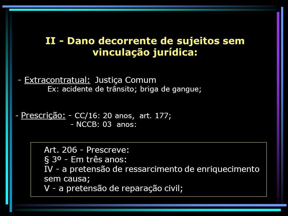 II - Dano decorrente de sujeitos sem vinculação jurídica: - Extracontratual: Justiça Comum Ex: acidente de trânsito; briga de gangue; - Prescrição: -
