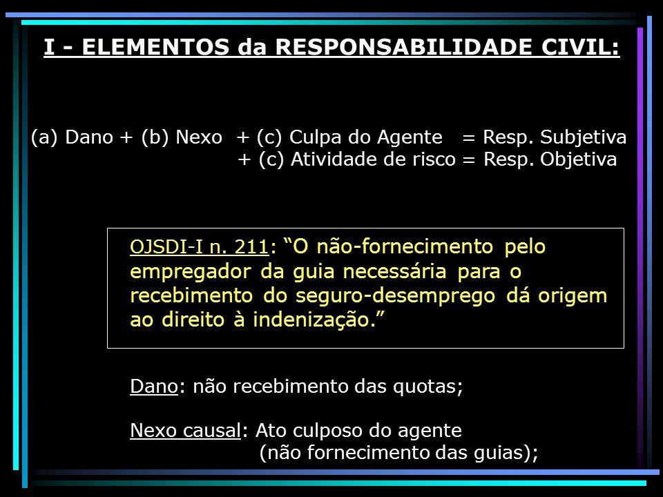 I - ELEMENTOS da RESPONSABILIDADE CIVIL: (a) Dano + (b) Nexo + (c) Culpa do Agente = Resp. Subjetiva + (c) Atividade de risco = Resp. Objetiva OJSDI-I