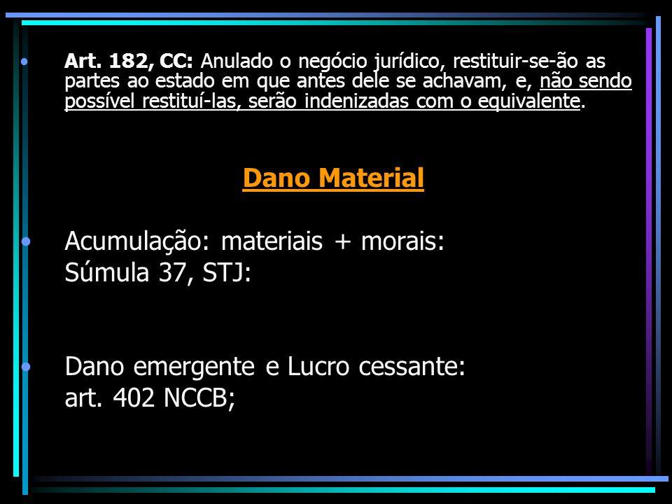 Art. 182, CC: Anulado o negócio jurídico, restituir-se-ão as partes ao estado em que antes dele se achavam, e, não sendo possível restituí-las, serão