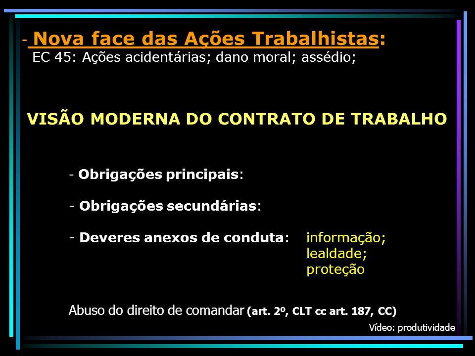 Revogação art.14, L. 5584/70 (assistência judiciária gratuita e honorários assistenciais).