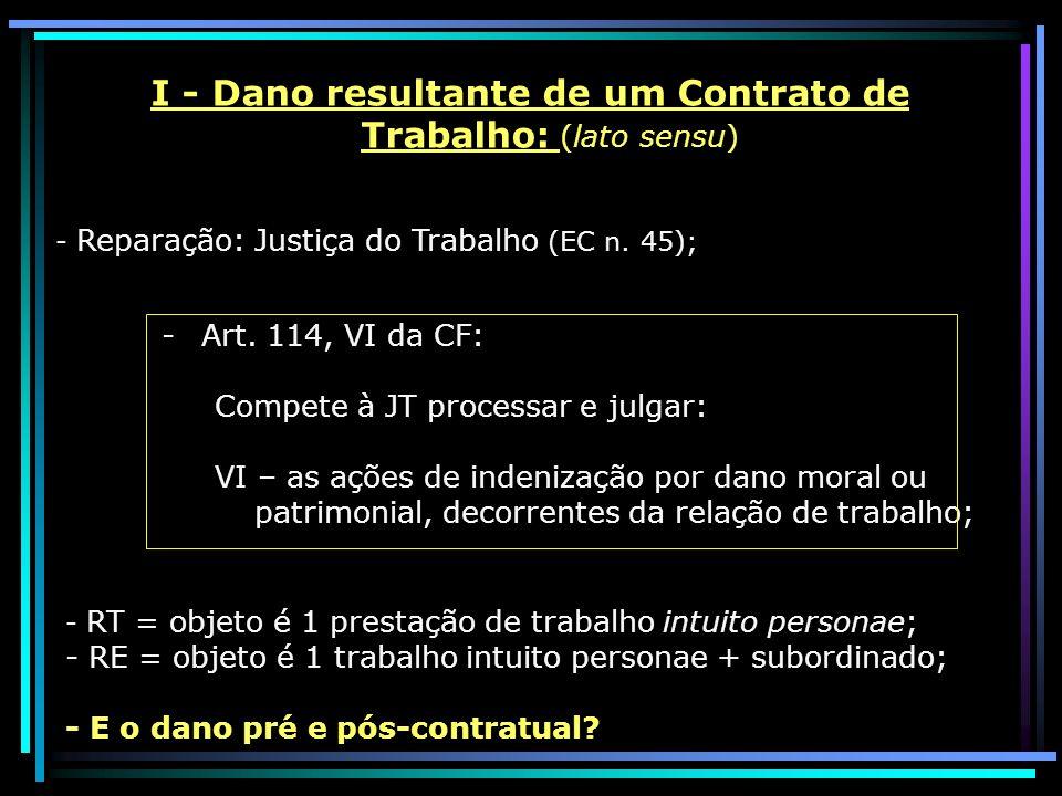 I - Dano resultante de um Contrato de Trabalho: (lato sensu) - Reparação: Justiça do Trabalho (EC n. 45); -Art. 114, VI da CF: Compete à JT processar