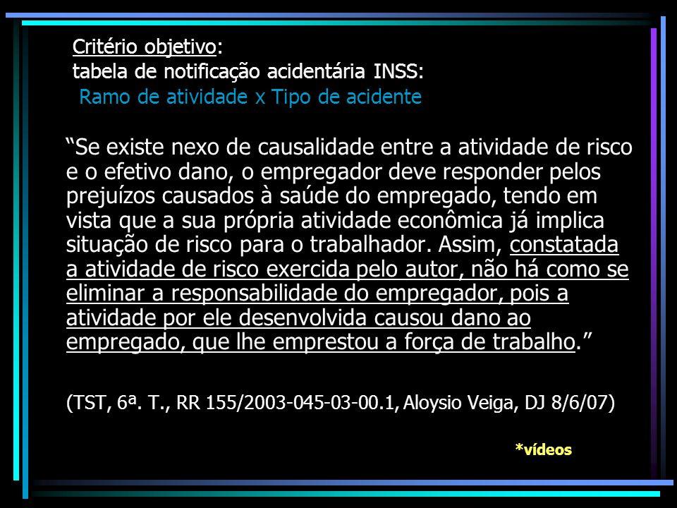 Critério objetivo: tabela de notificação acidentária INSS: Ramo de atividade x Tipo de acidente Se existe nexo de causalidade entre a atividade de ris