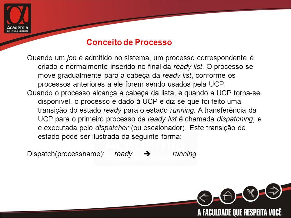Conceito de Processo Quando um job é admitido no sistema, um processo correspondente é criado e normalmente inserido no final da ready list. O process