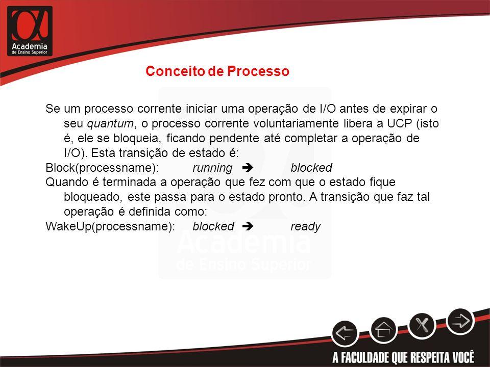 Conceito de Processo Se um processo corrente iniciar uma operação de I/O antes de expirar o seu quantum, o processo corrente voluntariamente libera a