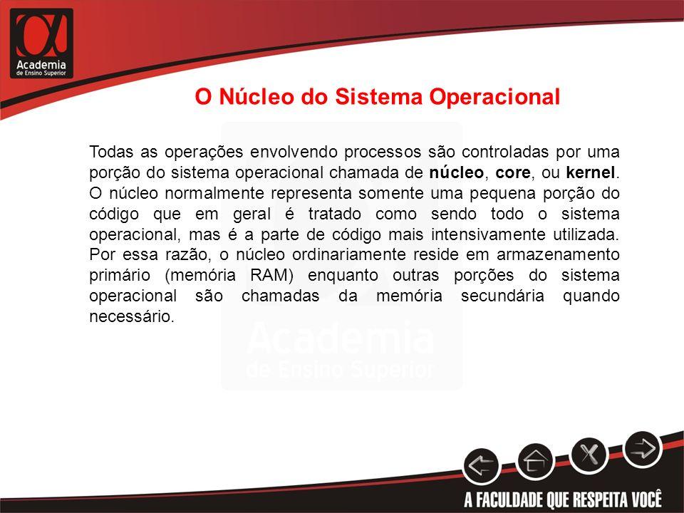 O Núcleo do Sistema Operacional Todas as operações envolvendo processos são controladas por uma porção do sistema operacional chamada de núcleo, core,