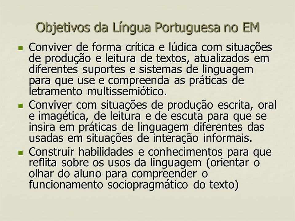 Objetivos da Língua Portuguesa no EM Conviver de forma crítica e lúdica com situações de produção e leitura de textos, atualizados em diferentes supor