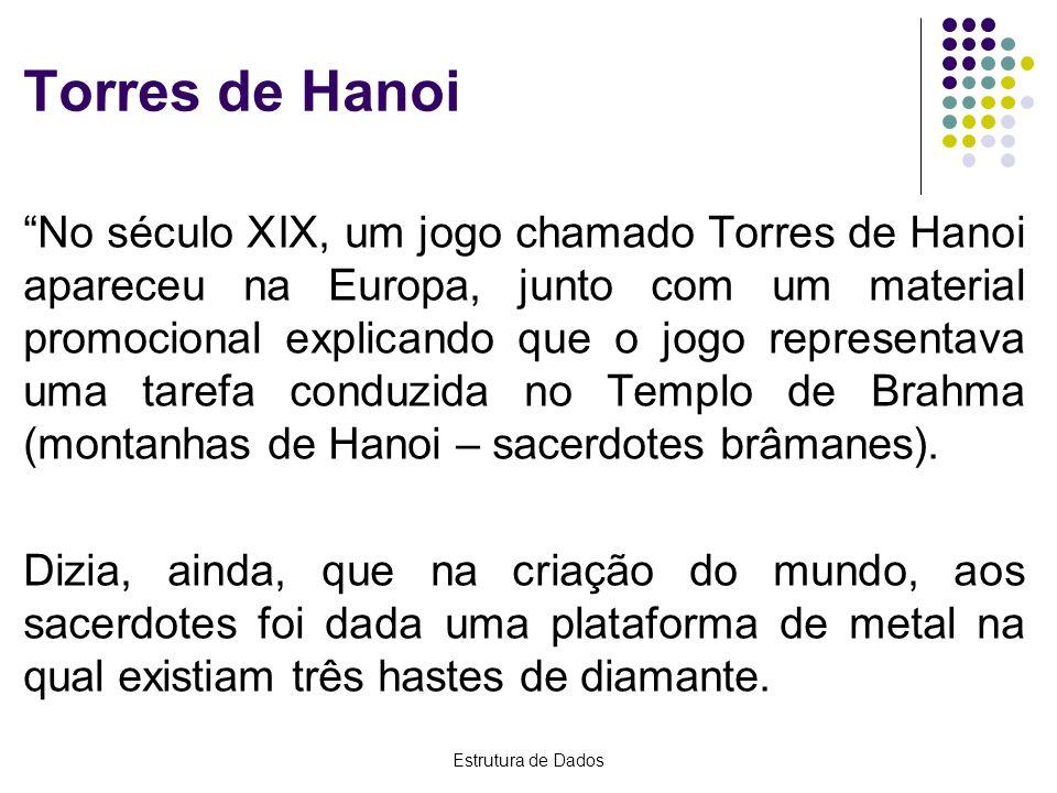 Estrutura de Dados Torres de Hanoi No século XIX, um jogo chamado Torres de Hanoi apareceu na Europa, junto com um material promocional explicando que