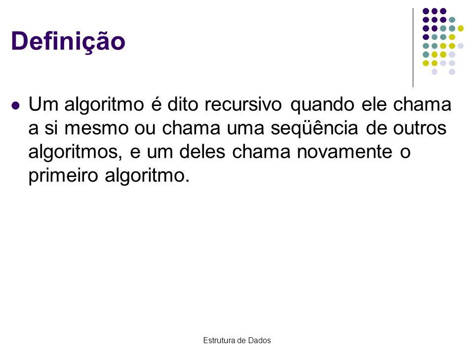 Estrutura de Dados Definição Um algoritmo é dito recursivo quando ele chama a si mesmo ou chama uma seqüência de outros algoritmos, e um deles chama n