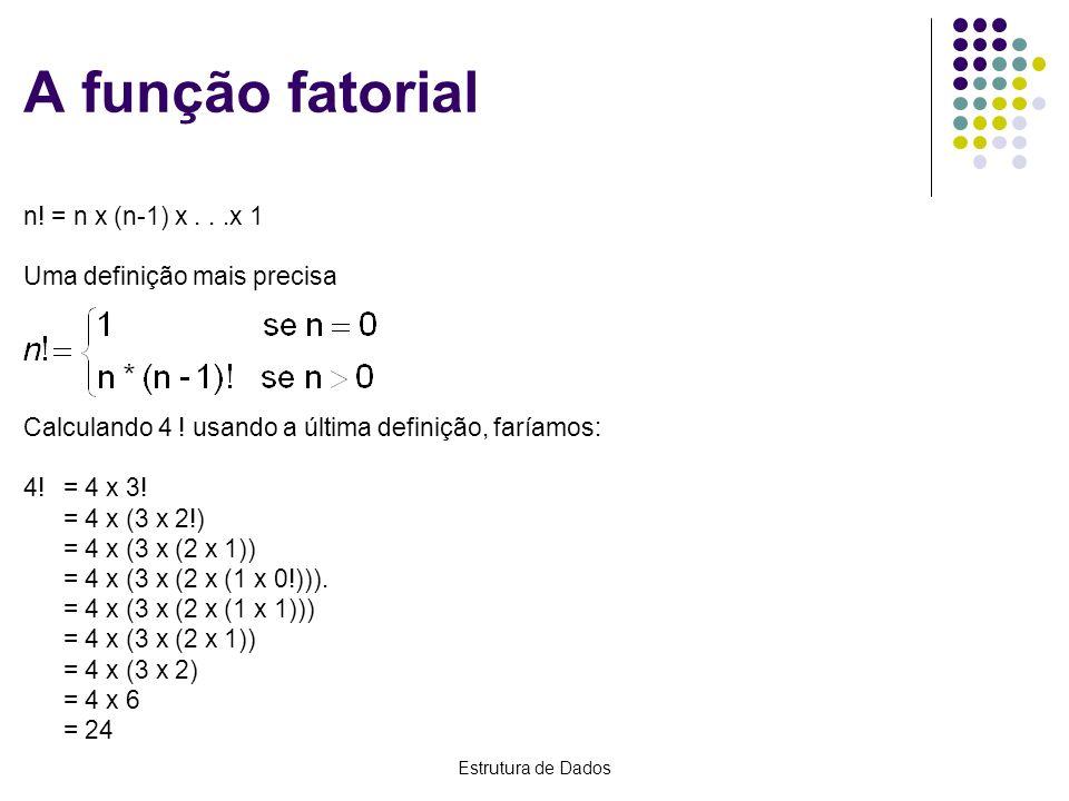 Estrutura de Dados A função fatorial n! = n x (n-1) x...x 1 Uma definição mais precisa Calculando 4 ! usando a última definição, faríamos: 4!= 4 x 3!