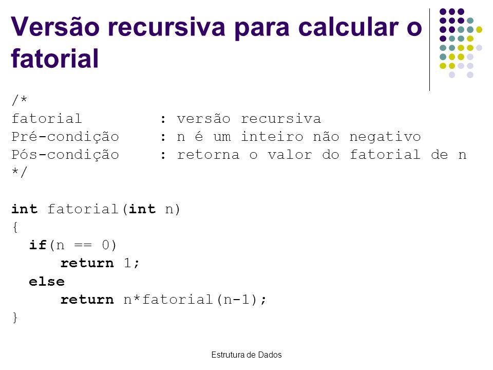 Estrutura de Dados Versão recursiva para calcular o fatorial /* fatorial : versão recursiva Pré-condição: n é um inteiro não negativo Pós-condição: re