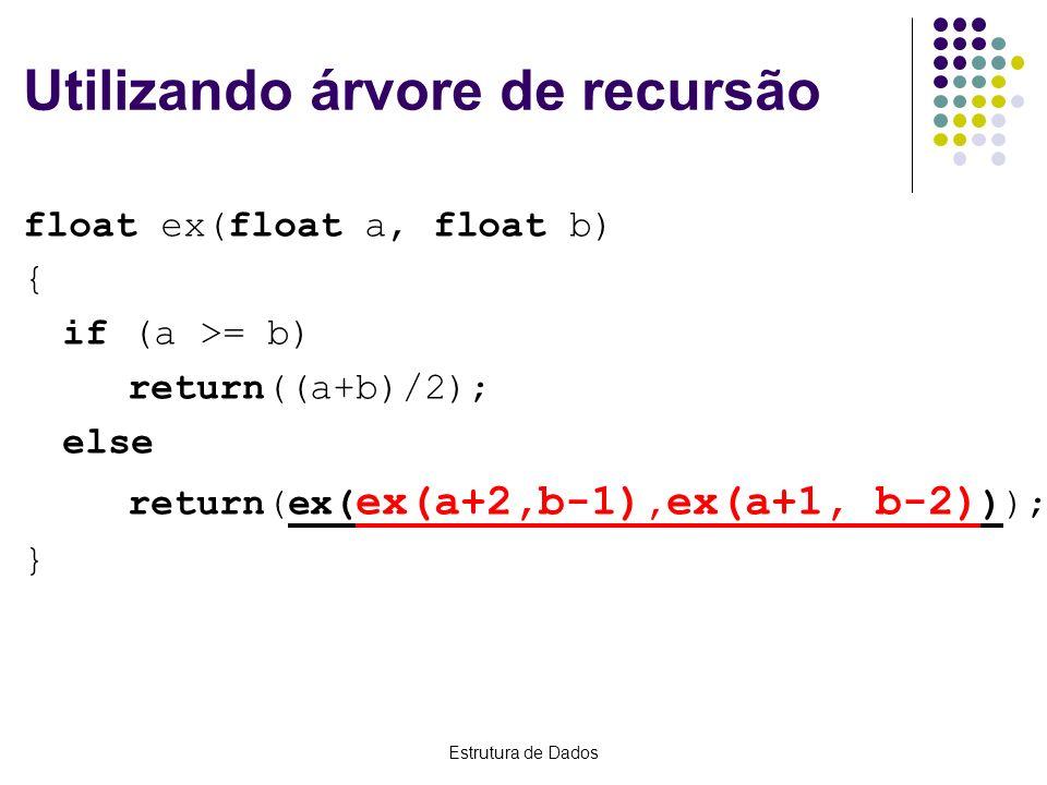 Estrutura de Dados Utilizando árvore de recursão float ex(float a, float b) { if (a >= b) return((a+b)/2); else return(ex( ex(a+2,b-1), ex(a+1, b-2) )