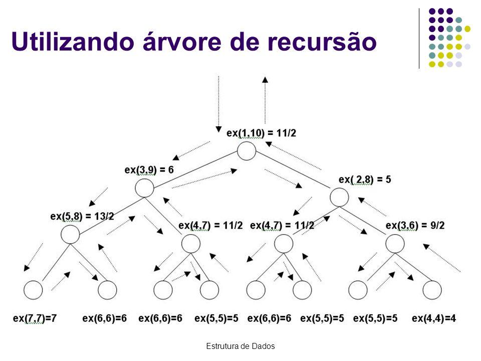 Estrutura de Dados Utilizando árvore de recursão