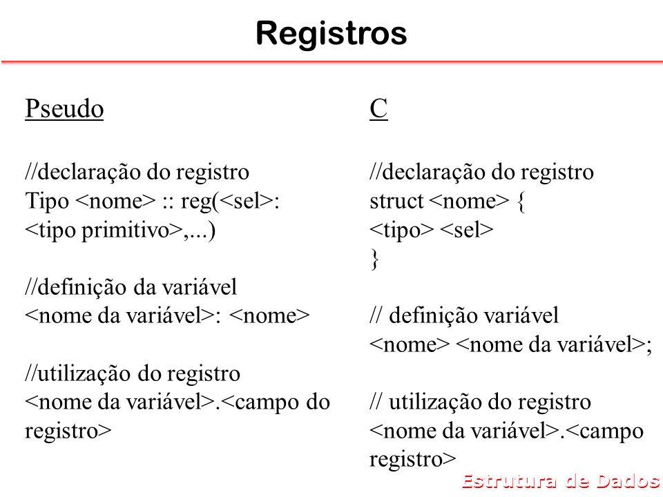 Estrutura de Dados C Ex: struct aluno { int codigo; char conceito int falta }; // definição variável aluno alprimeiroano; // Utilização do Registro Alprimeiroano.codigo = 1; Registros
