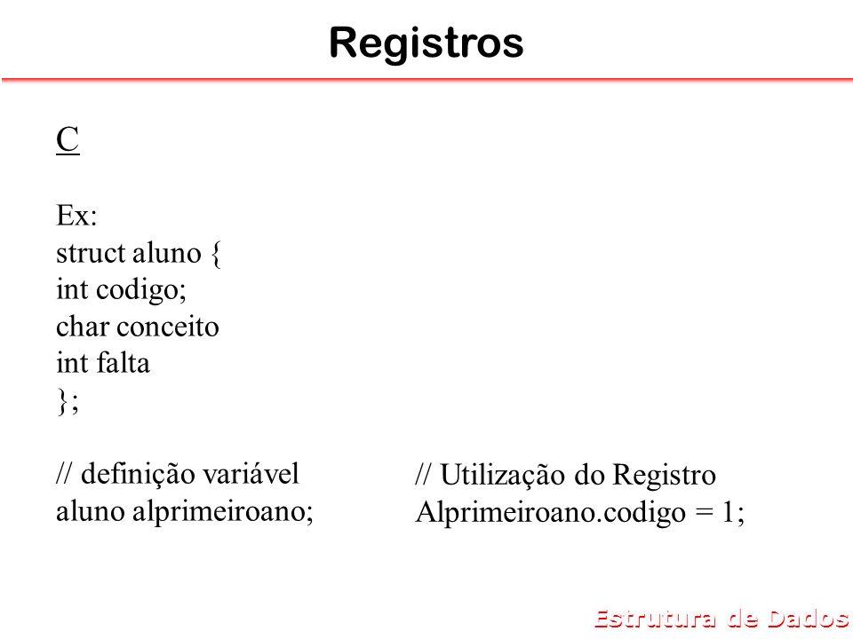 Estrutura de Dados C Ex: struct aluno { int codigo; char conceito int falta }; // definição variável aluno alprimeiroano; // Utilização do Registro Al