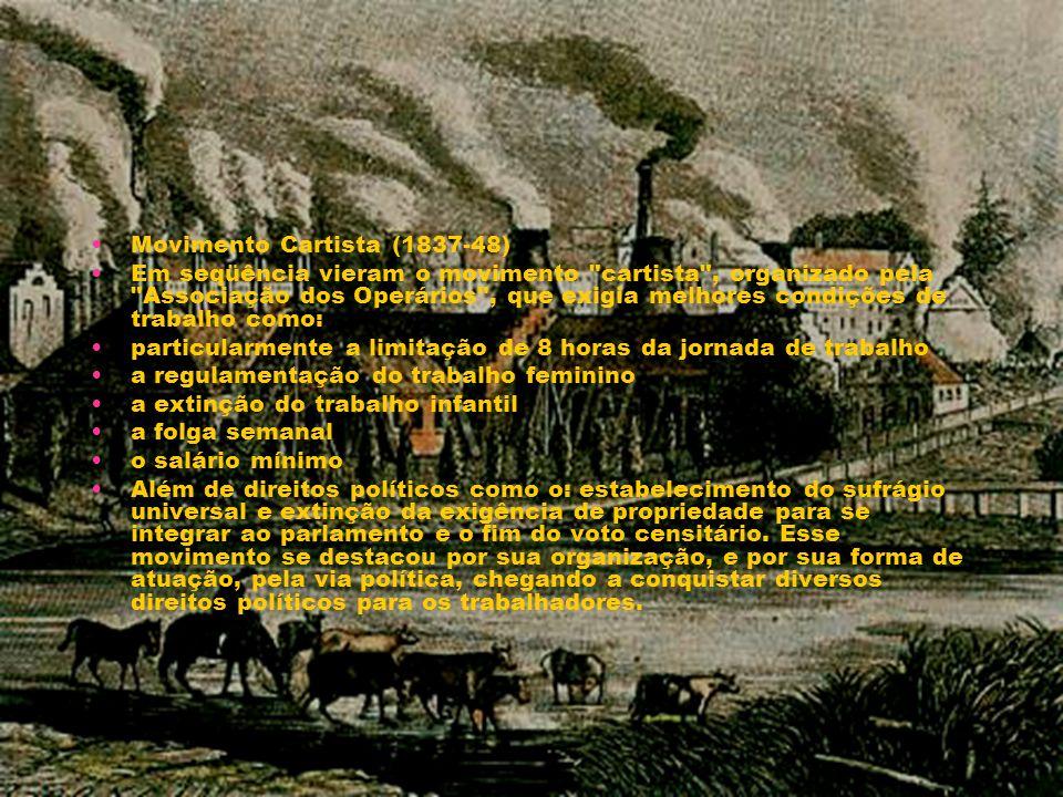 Movimento Cartista (1837-48) Em seqüência vieram o movimento