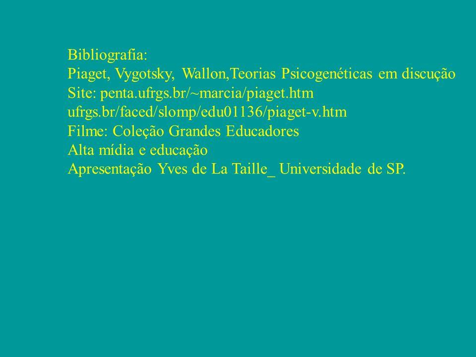 Bibliografia: Piaget, Vygotsky, Wallon,Teorias Psicogenéticas em discução Site: penta.ufrgs.br/~marcia/piaget.htm ufrgs.br/faced/slomp/edu01136/piaget