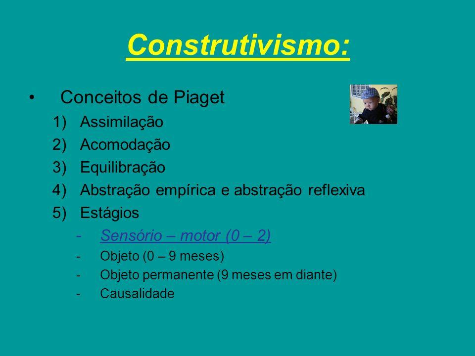 Construtivismo: Conceitos de Piaget 1)Assimilação 2)Acomodação 3)Equilibração 4)Abstração empírica e abstração reflexiva 5)Estágios -Sensório – motor