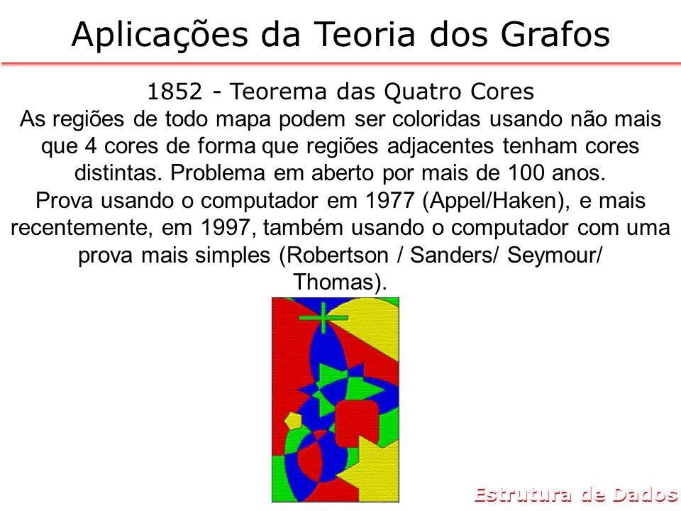 Estrutura de Dados 1852 - Teorema das Quatro Cores As regiões de todo mapa podem ser coloridas usando não mais que 4 cores de forma que regiões adjace