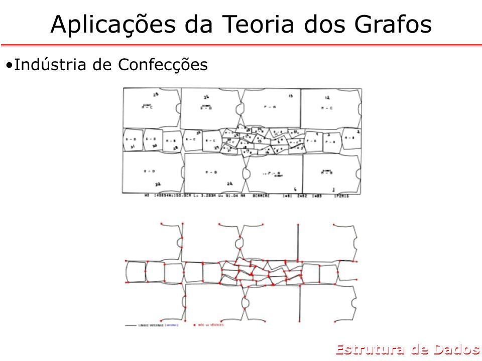 Estrutura de Dados Conceitos Básicos Um grafo G(V,A) é definido pelo par de conjuntos V e A, onde: V - conjunto não vazio: os vértices ou nodos do grafo; A - conjunto de pares ordenados a=(v,w), v e w V: as arestas do grafo.
