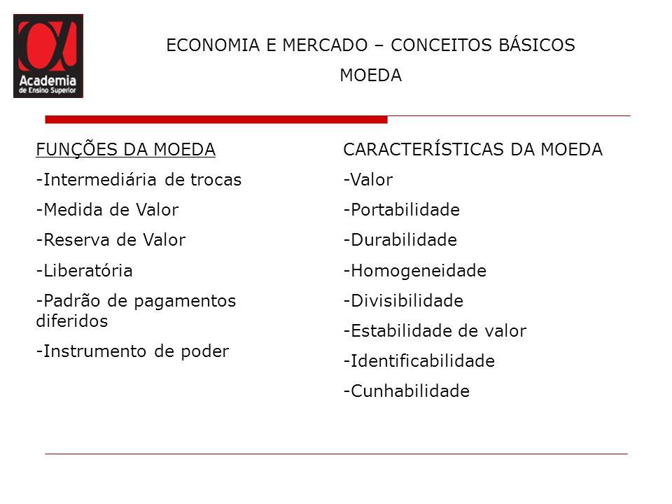 ECONOMIA E MERCADO – CONCEITOS BÁSICOS MOEDA FUNÇÕES DA MOEDA -Intermediária de trocas -Medida de Valor -Reserva de Valor -Liberatória -Padrão de paga