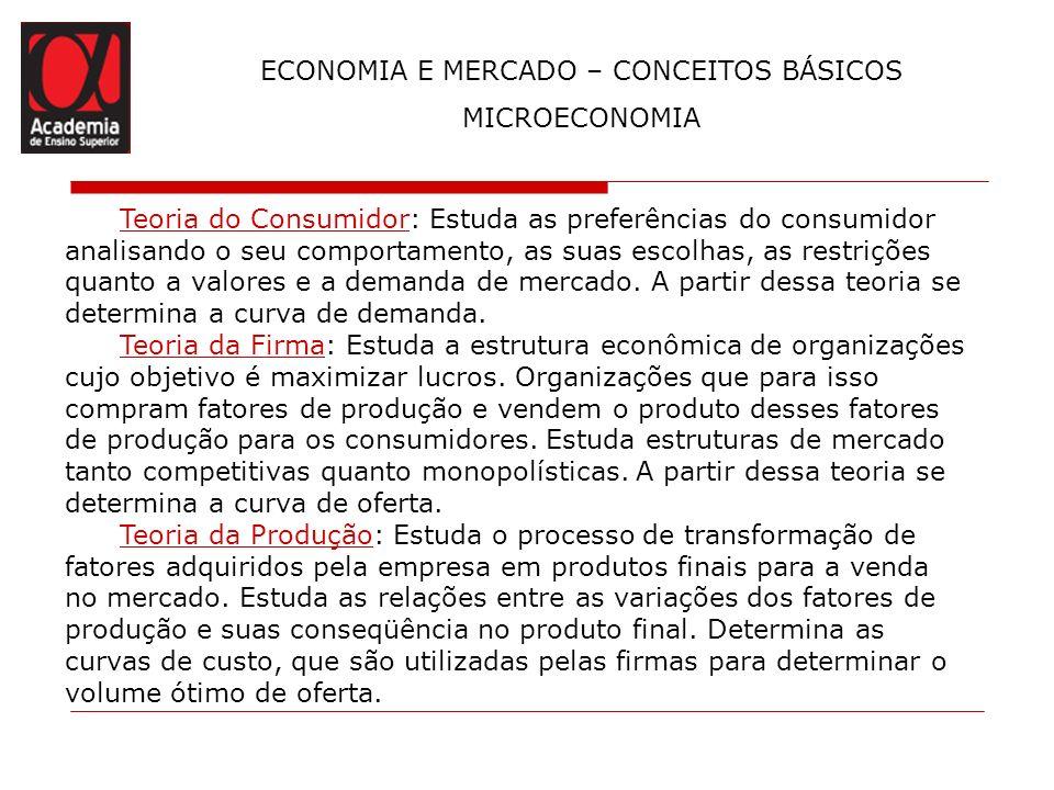 ECONOMIA E MERCADO – CONCEITOS BÁSICOS MICROECONOMIA Teoria do Consumidor: Estuda as preferências do consumidor analisando o seu comportamento, as sua