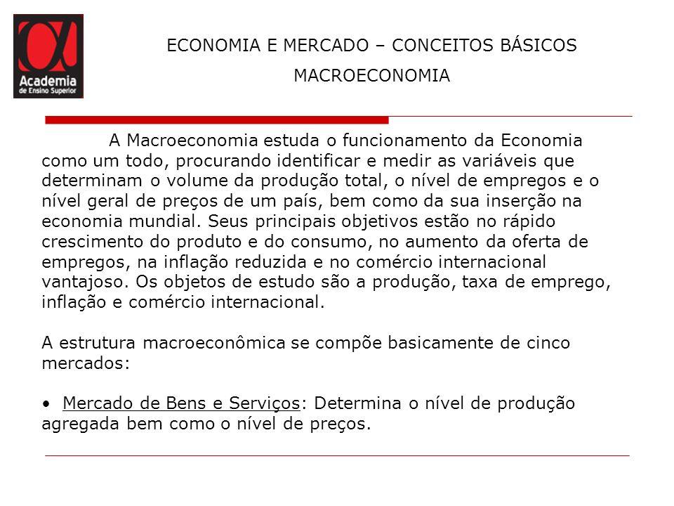 ECONOMIA E MERCADO – CONCEITOS BÁSICOS MACROECONOMIA Mercado de Trabalho: Admite a existência de um tipo de mão- de-obra independente de características, determinando a taxa de salários e o nível de emprego.