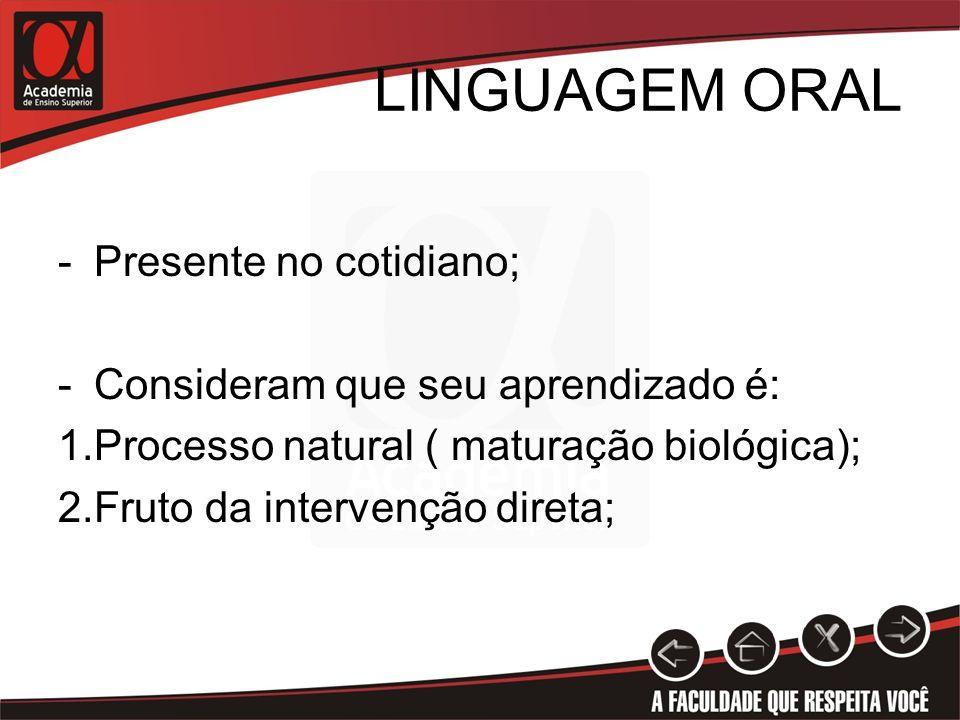 LINGUAGEM ORAL -Presente no cotidiano; -Consideram que seu aprendizado é: 1.Processo natural ( maturação biológica); 2.Fruto da intervenção direta;