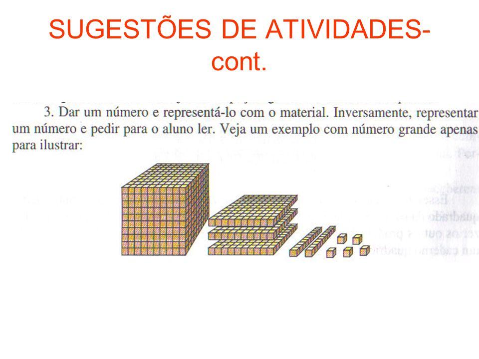 SUGESTÕES DE ATIVIDADES- cont.