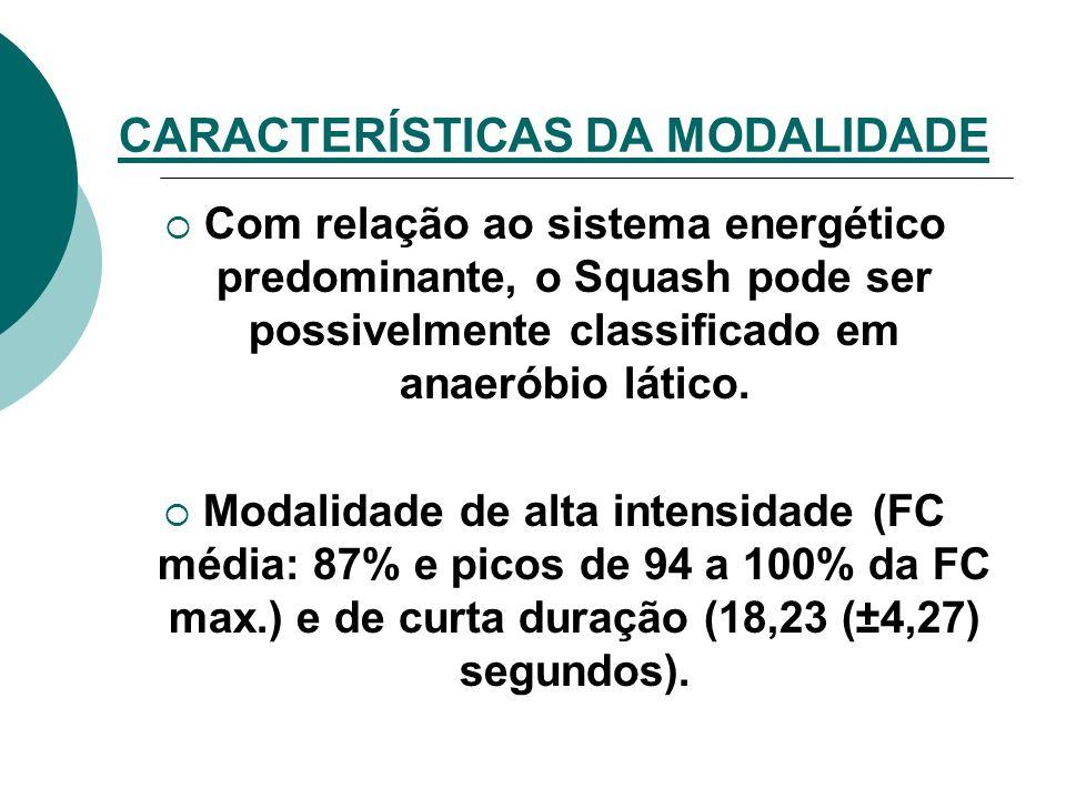 Com relação ao sistema energético predominante, o Squash pode ser possivelmente classificado em anaeróbio lático. Modalidade de alta intensidade (FC m