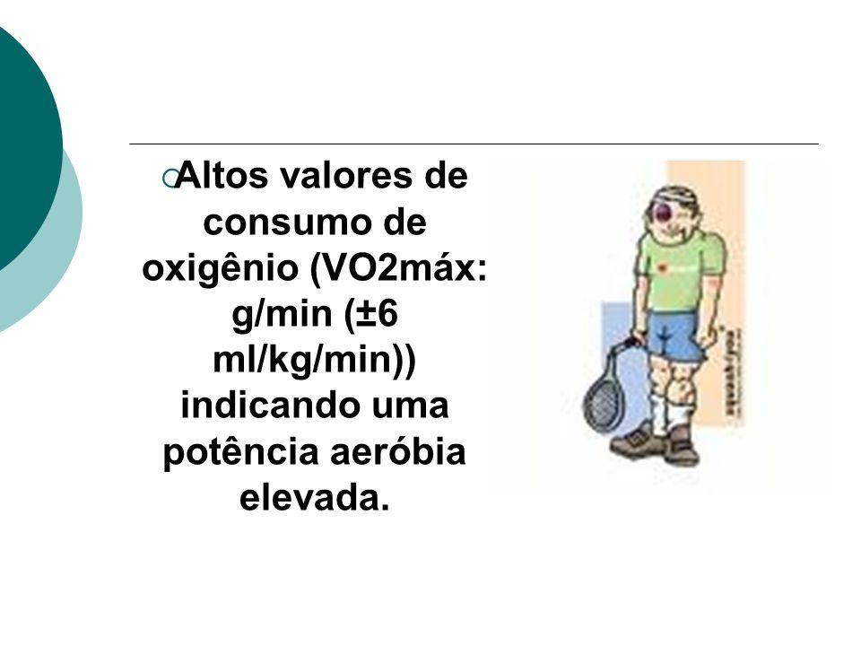 Altos valores de consumo de oxigênio (VO2máx: g/min (±6 ml/kg/min)) indicando uma potência aeróbia elevada.