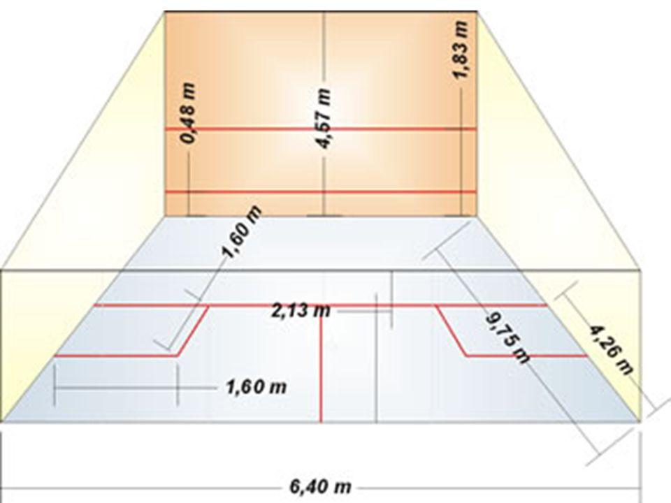 SQUASH: principais regras Dois jogadores, numa quadra fechada, alternam tacadas na parede frontal, que têm três linhas de marcação.