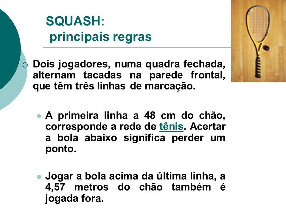 SQUASH: principais regras Dois jogadores, numa quadra fechada, alternam tacadas na parede frontal, que têm três linhas de marcação. A primeira linha a