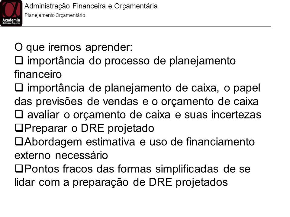 Administração Financeira e Orçamentária Planejamento Orçamentário Planejamento de Lucro: Fundamentos dos Demonstrativos Projetados À medida que o planejamento de caixa enfoca a previsão de fluxos de caixa, o planejamento de lucro centra-se na preparação do demonstrativo projetados que são demonstrativos financeiros – demonstrações de resultado do exercício e balanço patrimonial – projetados ou previstos.