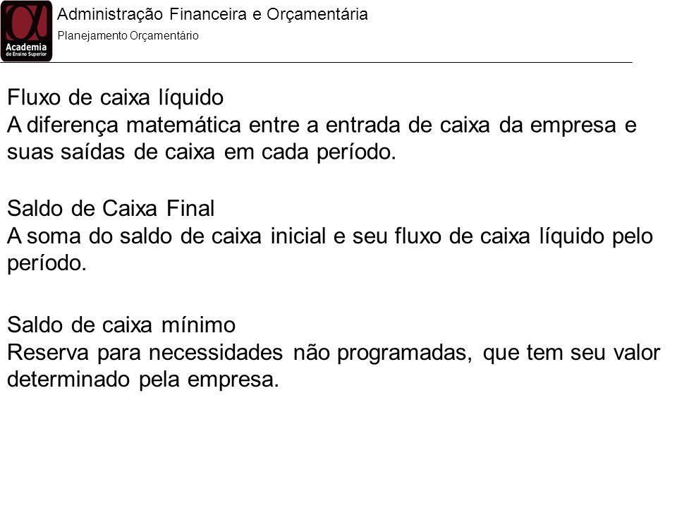 Administração Financeira e Orçamentária Planejamento Orçamentário Fluxo de caixa líquido A diferença matemática entre a entrada de caixa da empresa e