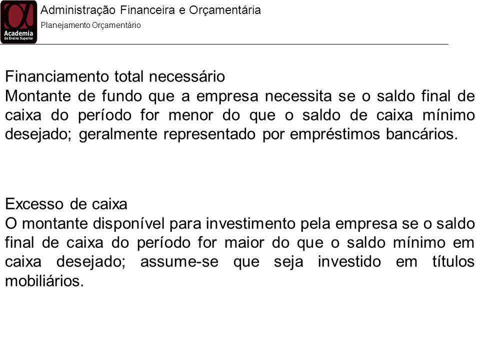 Administração Financeira e Orçamentária Planejamento Orçamentário Financiamento total necessário Montante de fundo que a empresa necessita se o saldo
