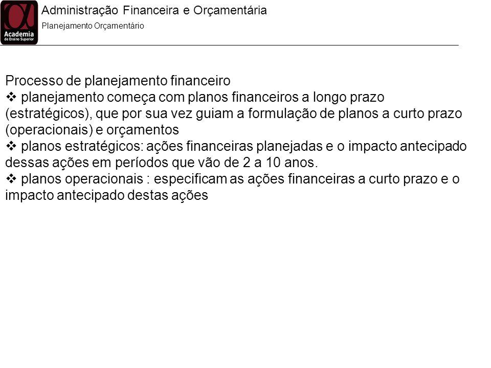 Administração Financeira e Orçamentária Processo de planejamento financeiro planejamento começa com planos financeiros a longo prazo (estratégicos), q