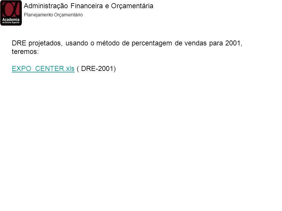 Administração Financeira e Orçamentária Planejamento Orçamentário DRE projetados, usando o método de percentagem de vendas para 2001, teremos: EXPO_CE