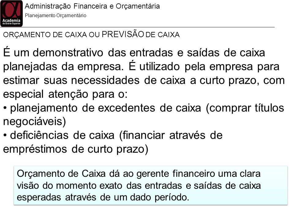 Administração Financeira e Orçamentária Planejamento Orçamentário Saldo de caixa mínimo Reserva para necessidades não programadas, que tem seu valor determinado pela empresa.