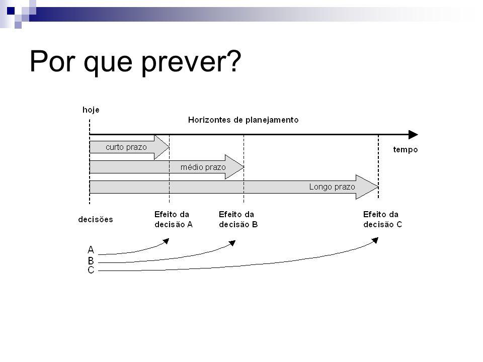 Erros freqüentes em previsões Erro 1 das previsões: confundir previsões com metas e, um erro subseqüente, considerar as metas como se fossem previsões.