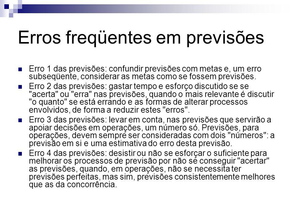 Erros freqüentes em previsões Erro 1 das previsões: confundir previsões com metas e, um erro subseqüente, considerar as metas como se fossem previsões
