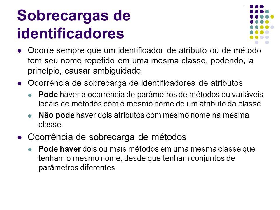 Sobrecarga de identificadores de atributos public class Pessoa { private String nome; private String rg; public void ajustarRg(String rg) { // rg é o parâmetro ou o atributo.