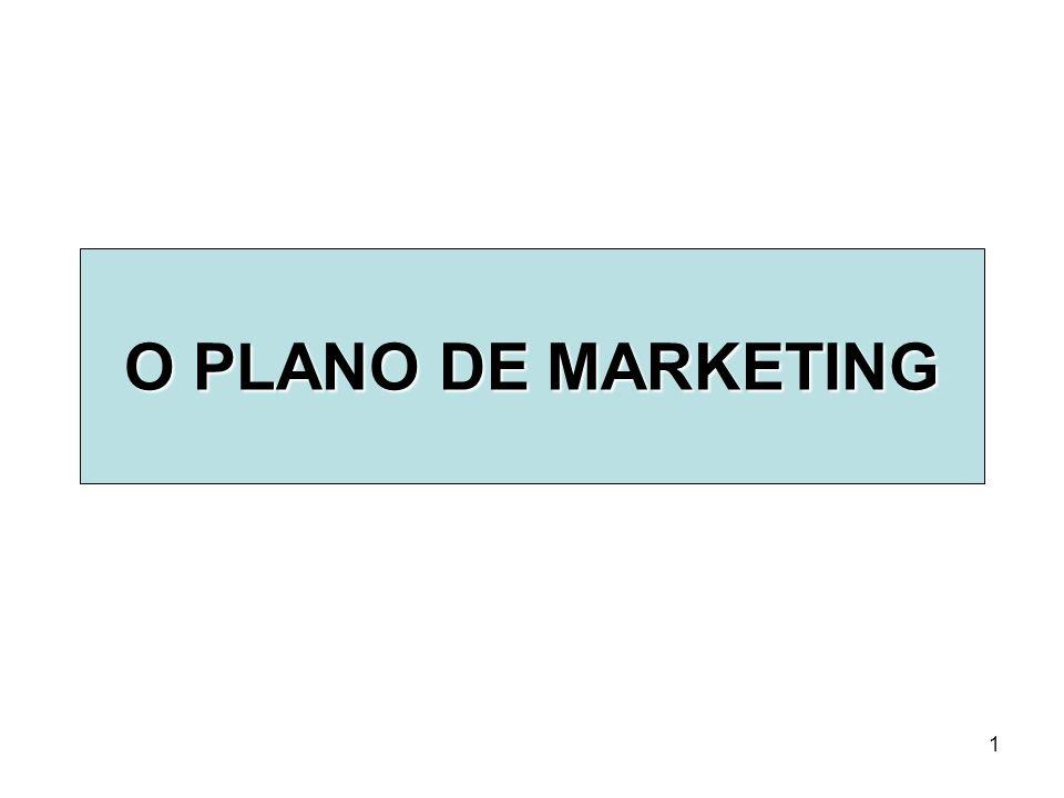 1 O PLANO DE MARKETING
