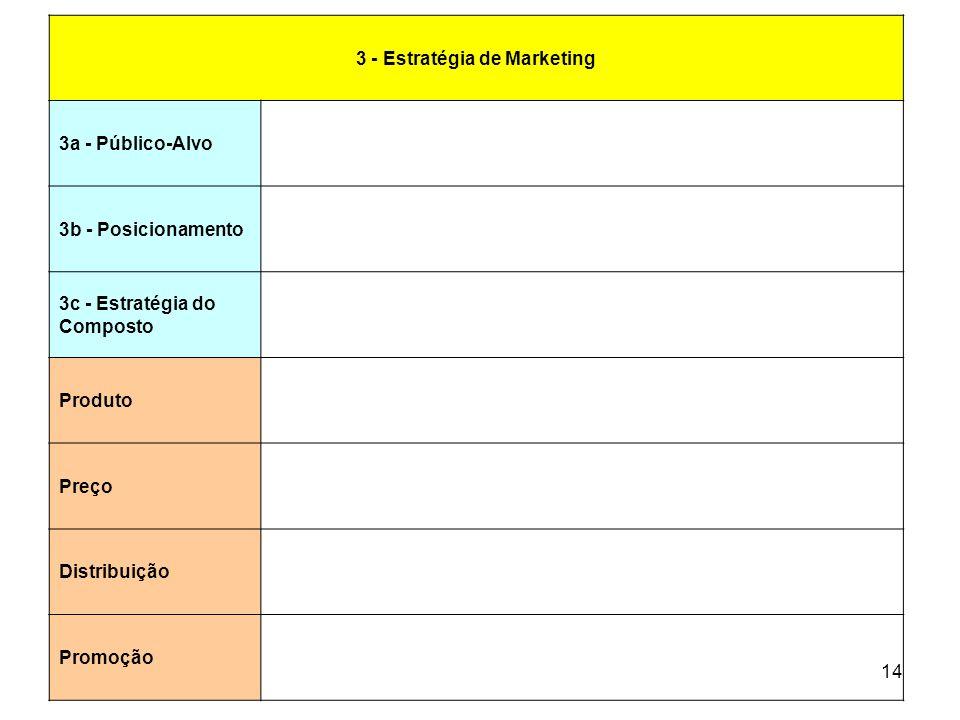 14 3 - Estratégia de Marketing 3a - Público-Alvo 3b - Posicionamento 3c - Estratégia do Composto Produto Preço Distribuição Promoção