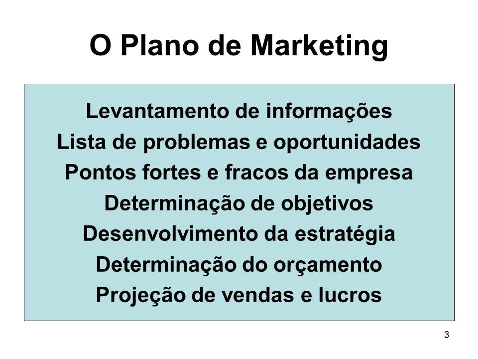 3 O Plano de Marketing Levantamento de informações Lista de problemas e oportunidades Pontos fortes e fracos da empresa Determinação de objetivos Dese