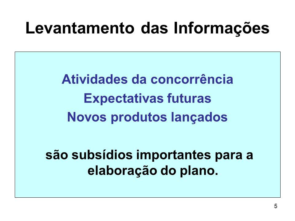 5 Levantamento das Informações Atividades da concorrência Expectativas futuras Novos produtos lançados são subsídios importantes para a elaboração do