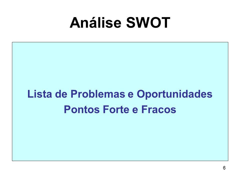 6 Análise SWOT Lista de Problemas e Oportunidades Pontos Forte e Fracos
