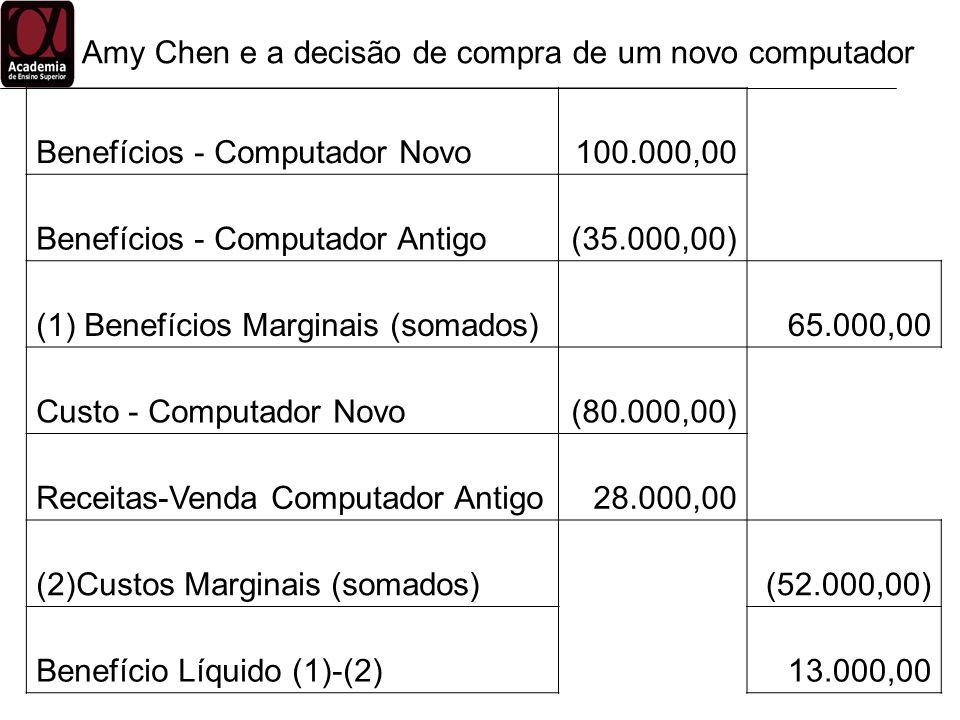 Amy Chen e a decisão de compra de um novo computador Benefícios - Computador Novo100.000,00 Benefícios - Computador Antigo(35.000,00) (1) Benefícios M
